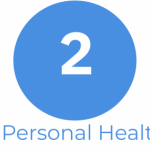 Group logo of Personal Health